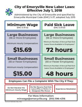 California Spec Emeryville Min Wage and Paid Sick Leave